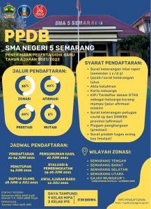Informasi PPDB SMA N 5 Semarang 2021/2022